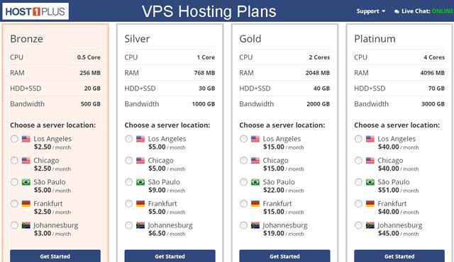 host1plus-vps-hosting-plans